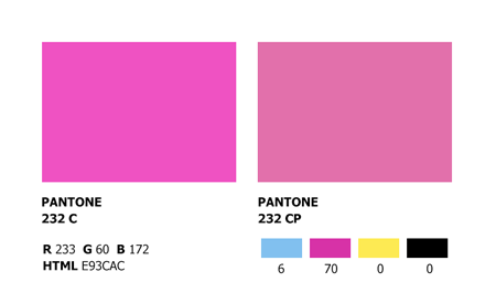 Convert Cmyk To Pantone Using Adobe Illustrator Vispronet