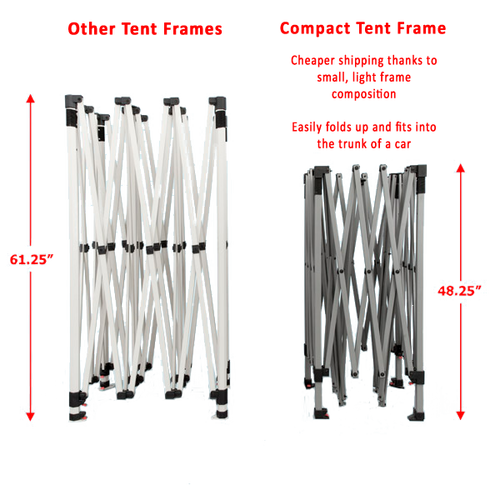 A comparison between our compact and regular tent frames